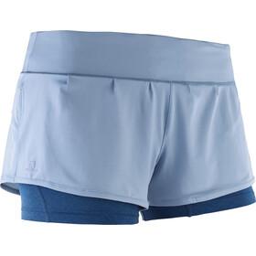 Salomon Elevate Aero - Pantalones cortos running Mujer - azul